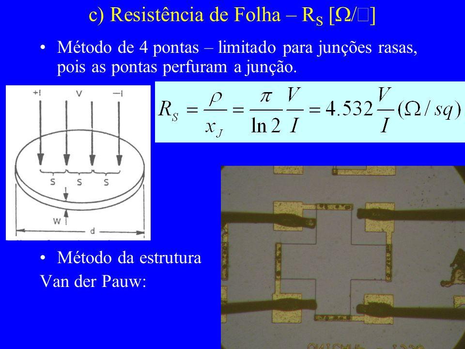 c) Resistência de Folha – RS [/]